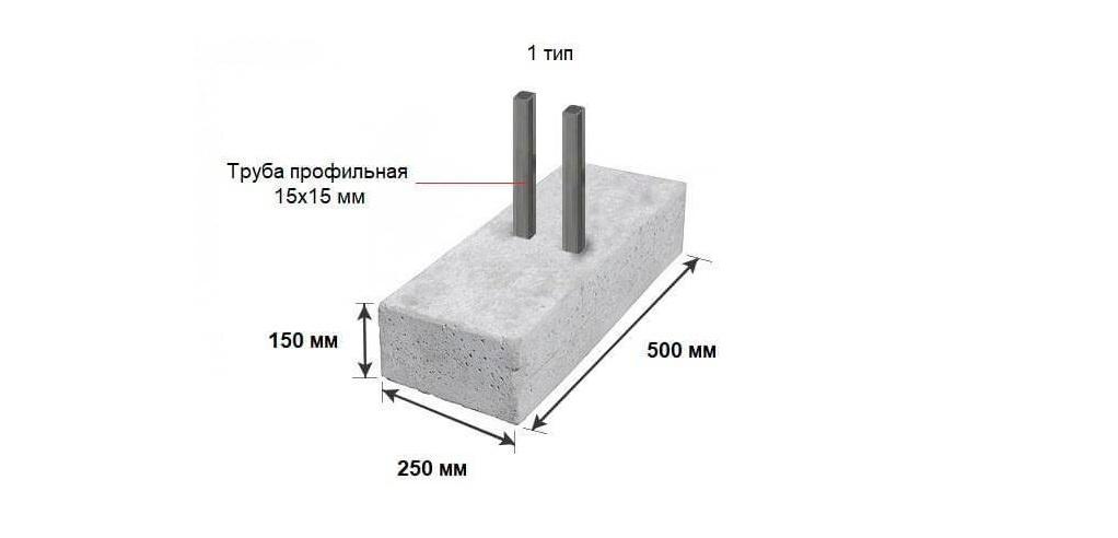 бетонное основание для временного ограждения