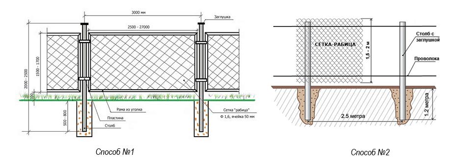 Как правильно натянуть сетку рабицу на забор инструкция