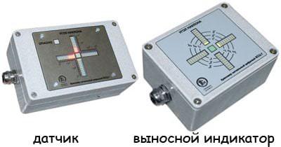 Креномер сигнальный цифровой КСЦ-1 Креномер сигнальный цифровой КСЦ-1